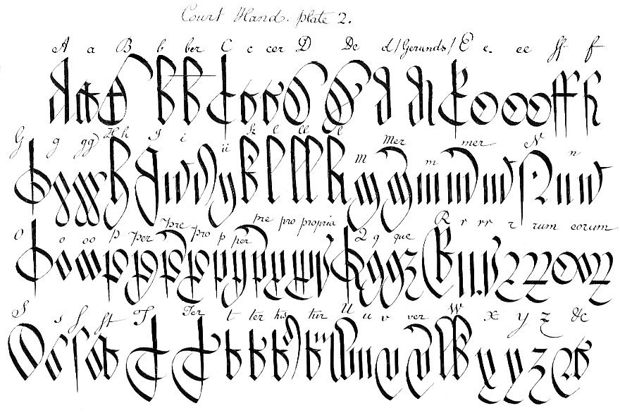 Old English Letters Alphabet Calligraphy Best Of Alphabet Ceiimage